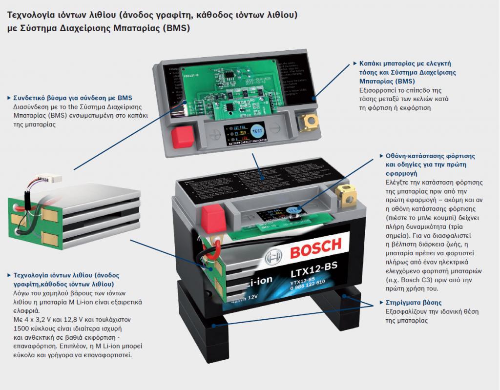 bosch-battery-Mlion-ultralight-MOTO (1)